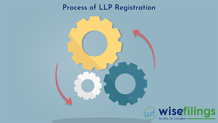 How to Register an LLP